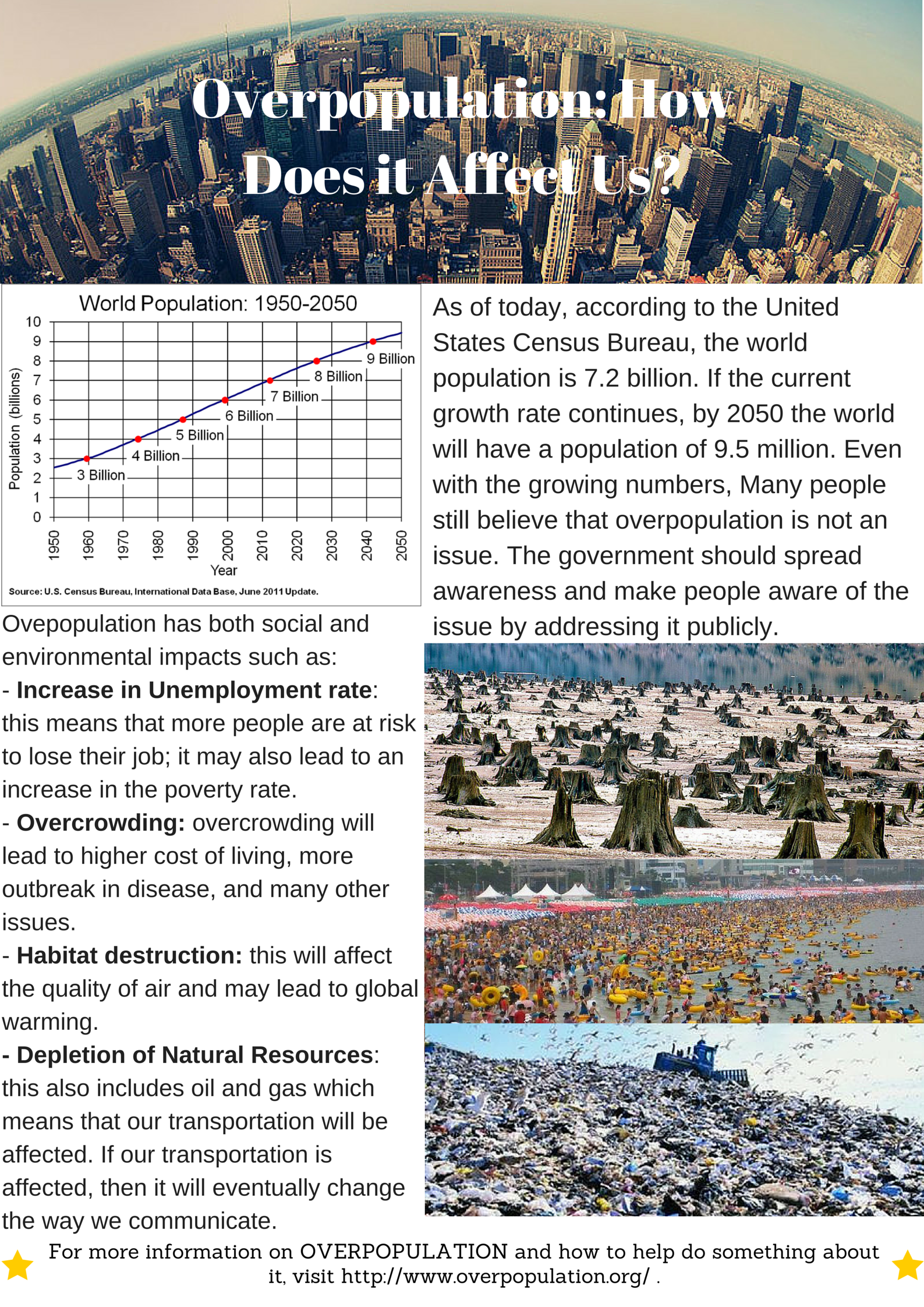 overpopulation in urban areas overpopulation how does it affect us 3 final